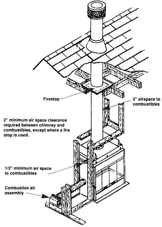 fireplace chimney design. care \u0026 maintenance of your factory-built fireplace chimney design
